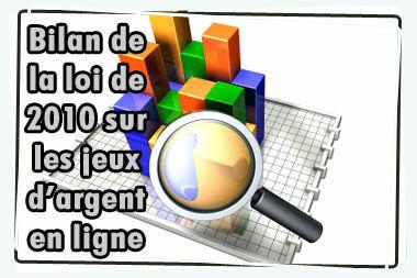 Bilan de l'ouverture des jeux d'argent en ligne depuis la loi en France.