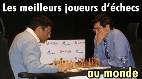 Les meilleurs joueurs d'échecs du monde.