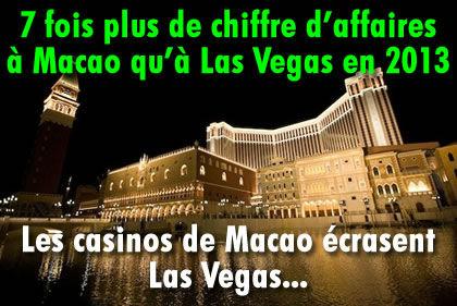 En 2013, les casinos de Macau écrasent en chiffre d'affaires ceux de Las Vegas.