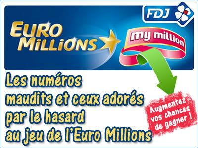 Probabilités Euro Millions: augmentez vos chances !