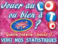 Statistiques Loto et Euro Millions. Vos chances de gagner !