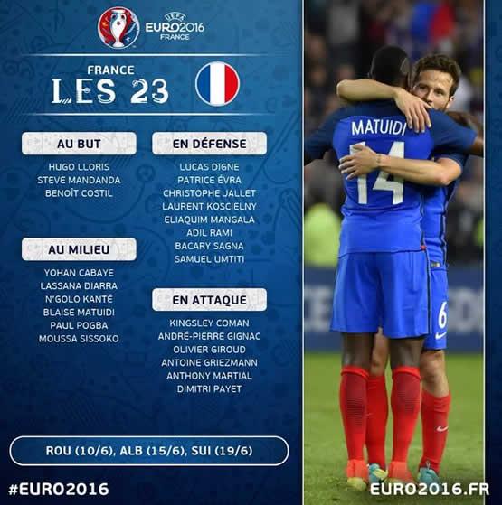 Liste des joueurs de l\'équipe de France pour cet Euro 2016.