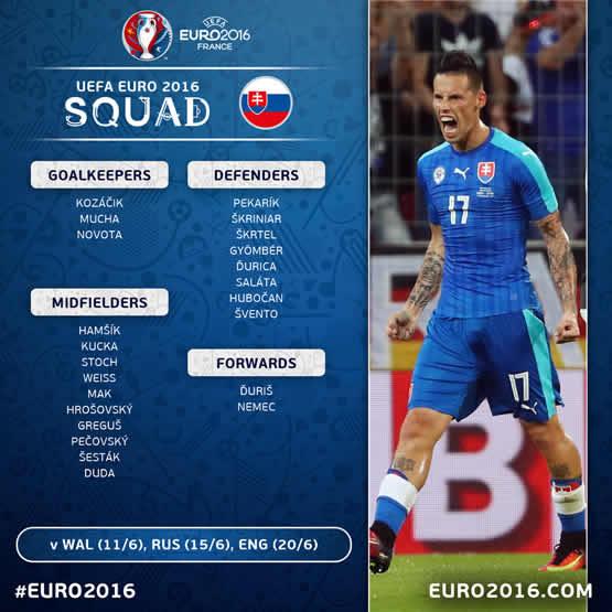 Liste des joueurs de l'équipe de Slovaquie pour cet Euro 2016.