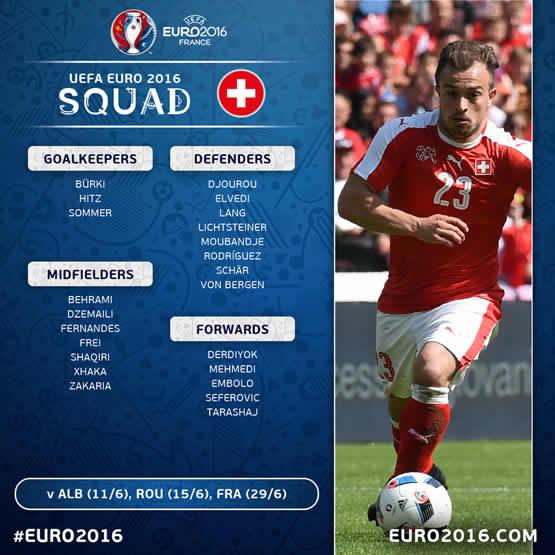 Liste des joueurs de l'équipe de Suisse pour cet Euro 2016.
