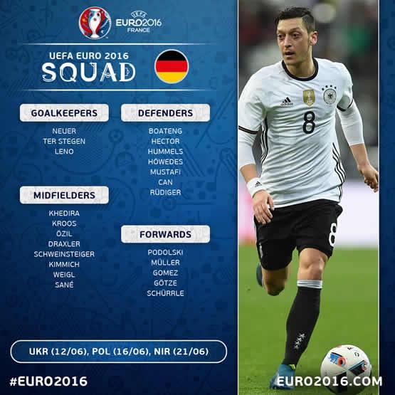 Liste des joueurs d\'Allemagne pour cet Euro 2016