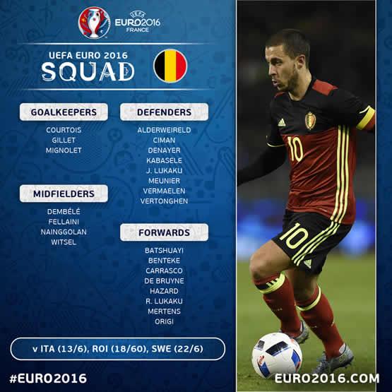 Liste des joueurs de l\'équipe de Belgique pour cet Euro 2016