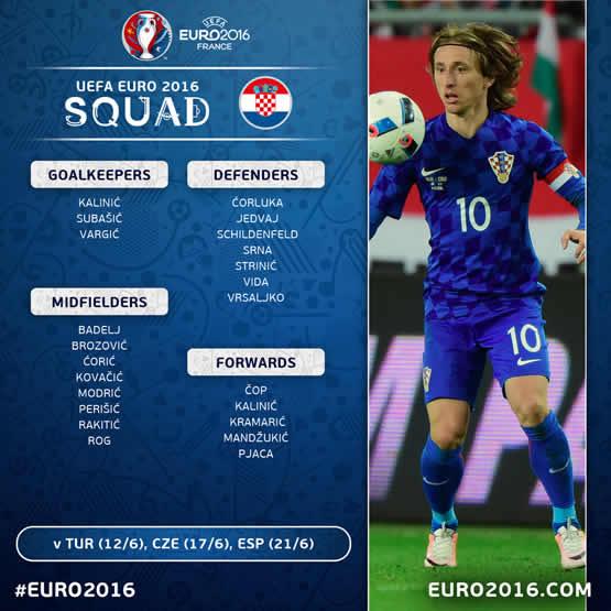 Liste des joueurs de la Croatie pour cet Euro 2016