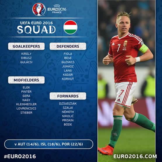 Liste des joueurs de l'équipe de Hongrie pour cet Euro 2016