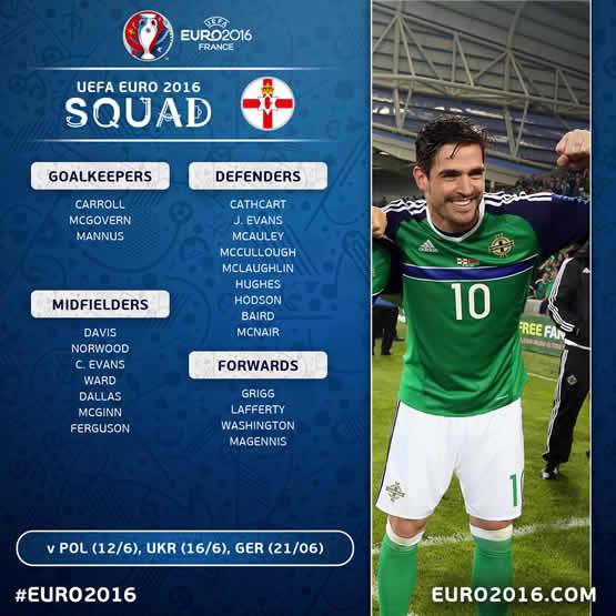Liste des joueurs d\'Irlande du Nord pour cet Euro 2016