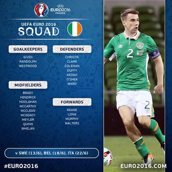 Liste des joueurs de l'Irlande pour cet Euro 2016