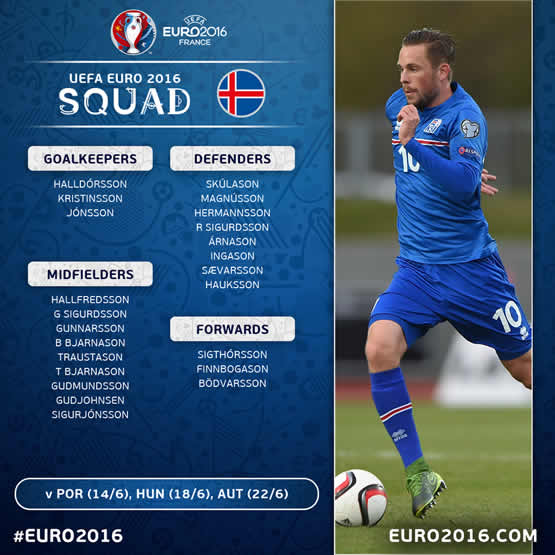 Liste des joueurs de l'équipe d'Islande pour cet Euro 2016
