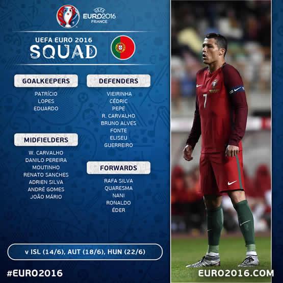 Liste des joueurs de l\'équipe du Portugal pour cet Euro 2016