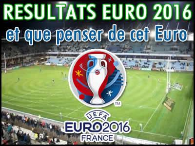 Résultats matchs de football Euro 2016