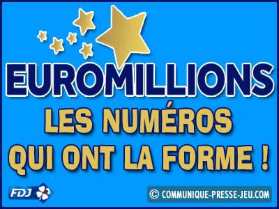 Probabilités Euro Millions : augmentez vos chances !