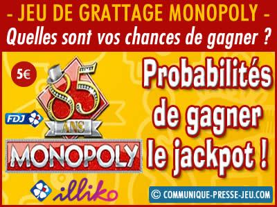 Jeu grattage 85 ans Monopoly, les probabilités de gagner le jackpot.