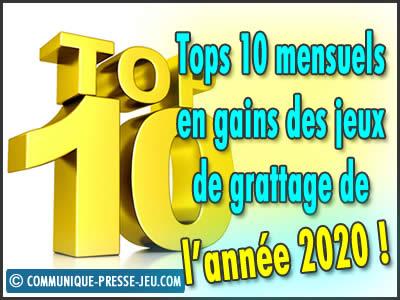 Tops 10 mensuels en gains des jeux de grattage de l'année 2020.