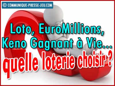 Choisir une loterie : Loto, EuroMillions ou le Keno Gagnant à Vie ?
